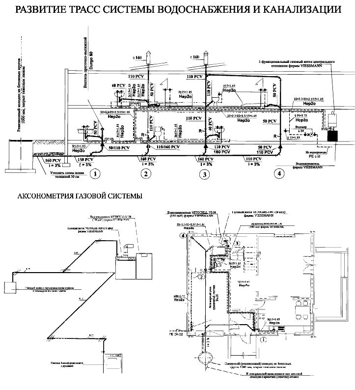 и система газоснабжения