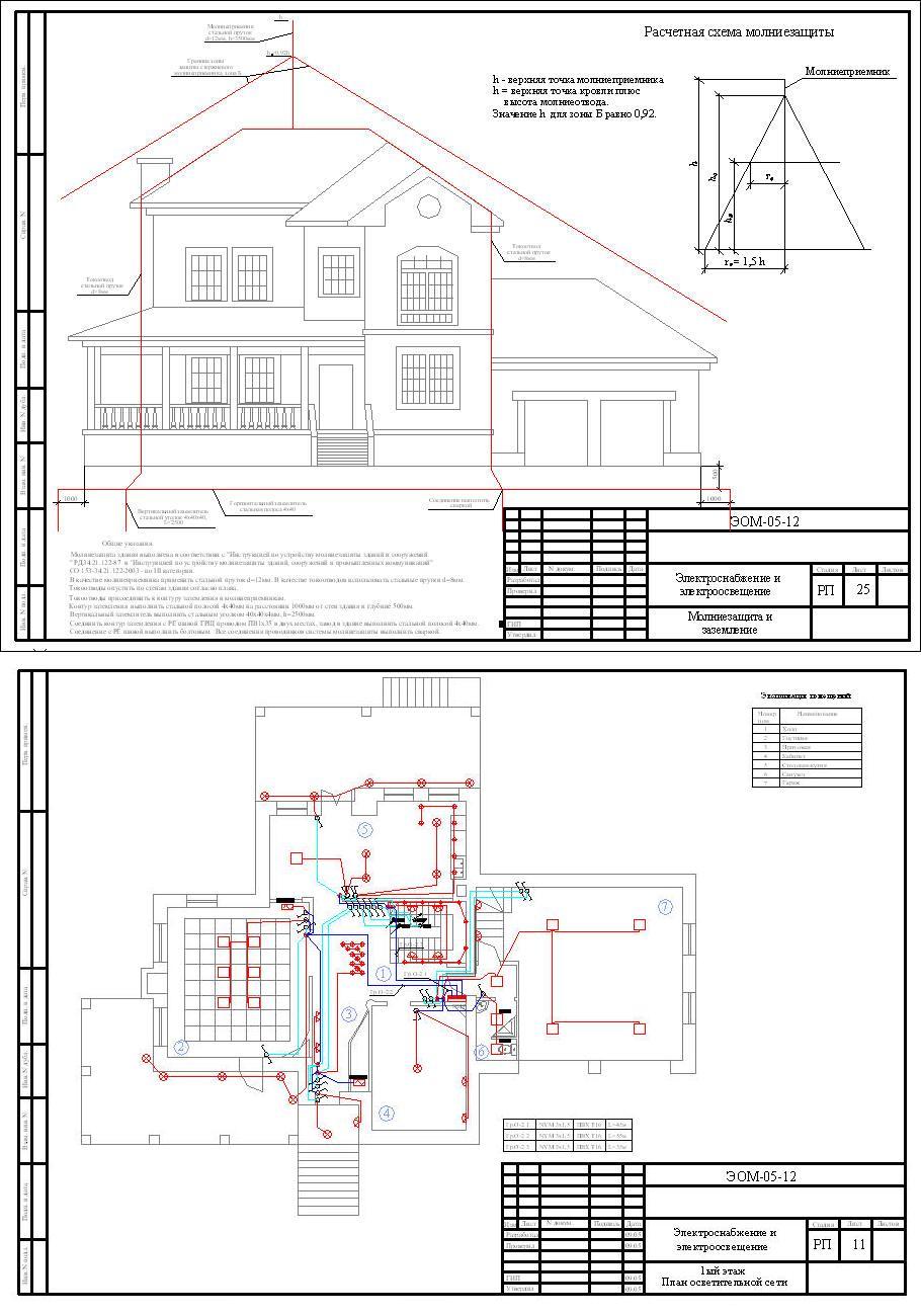 Схемы по устройству молниезащиты зданий