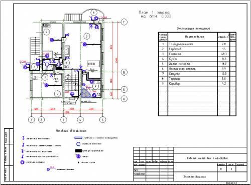 Проект электроснабжения дома скачать