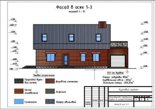 Скачать>>> Курсовая работа по архитектуре на тему Одноэтажный  Скачать>>> Курсовая работа по архитектуре на тему Одноэтажный жилой дом с мансардой Архив проектов домов коттеджей бань
