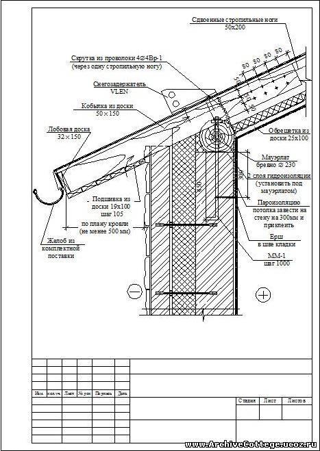 Бесплатные проекты домов дуплексов коттеджей и бань