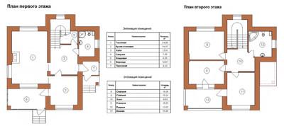 Проектирование монолитного фундамента в Люберцах